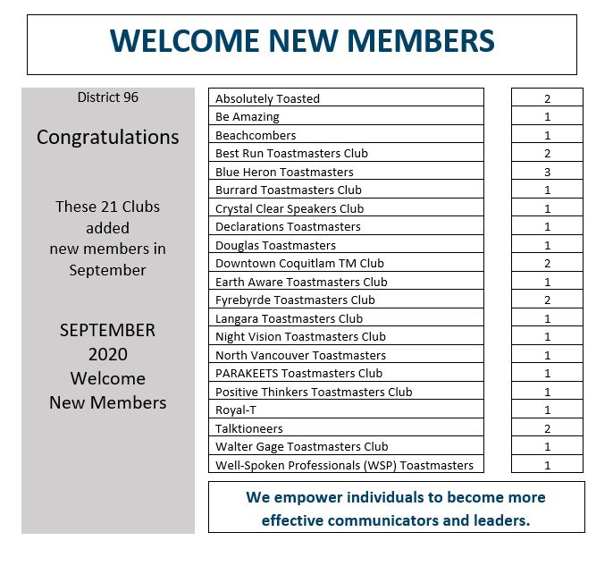 Welcome September New Members
